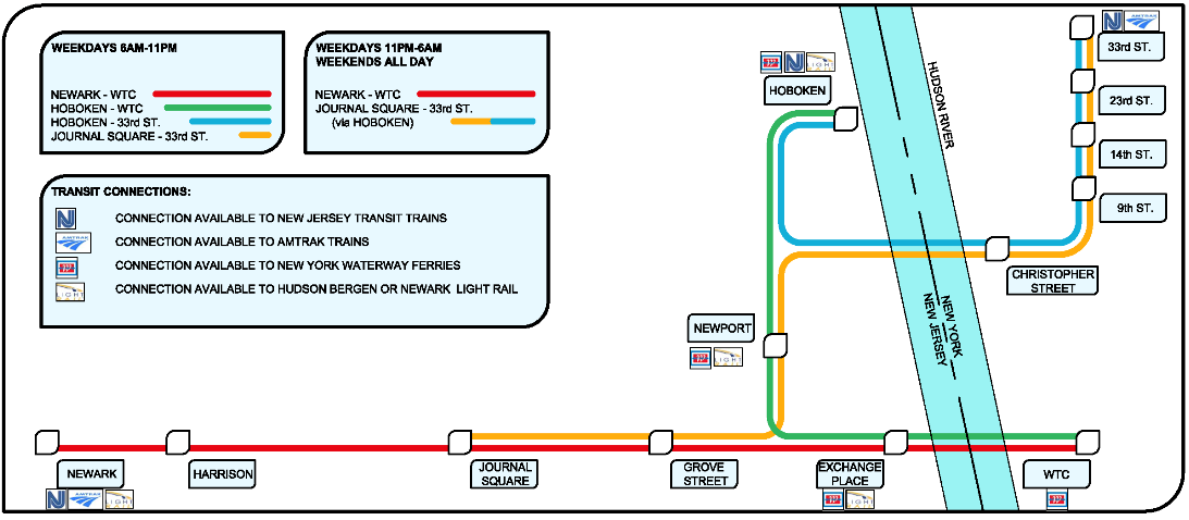 PATH System Map